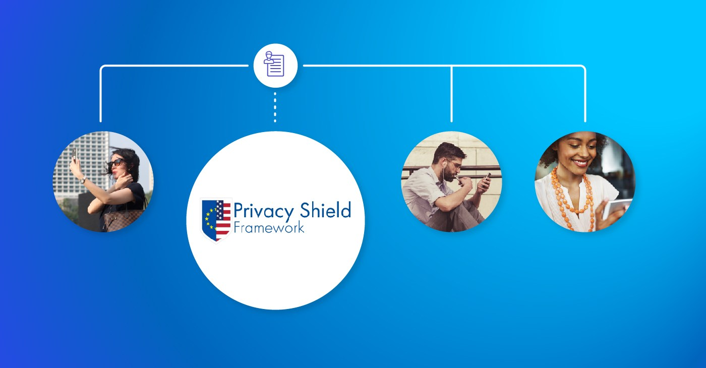 好消息:Benchmark 已通过《隐私护盾》认证!